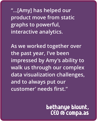"""""""…[Amy] has helped our product move from static graphs to powerful, interactive analytics. As we worked together over the past year, I've been impressed by Amy's ability to walk us through our complex data visualization challenges, and to always put our customer' needs first."""""""